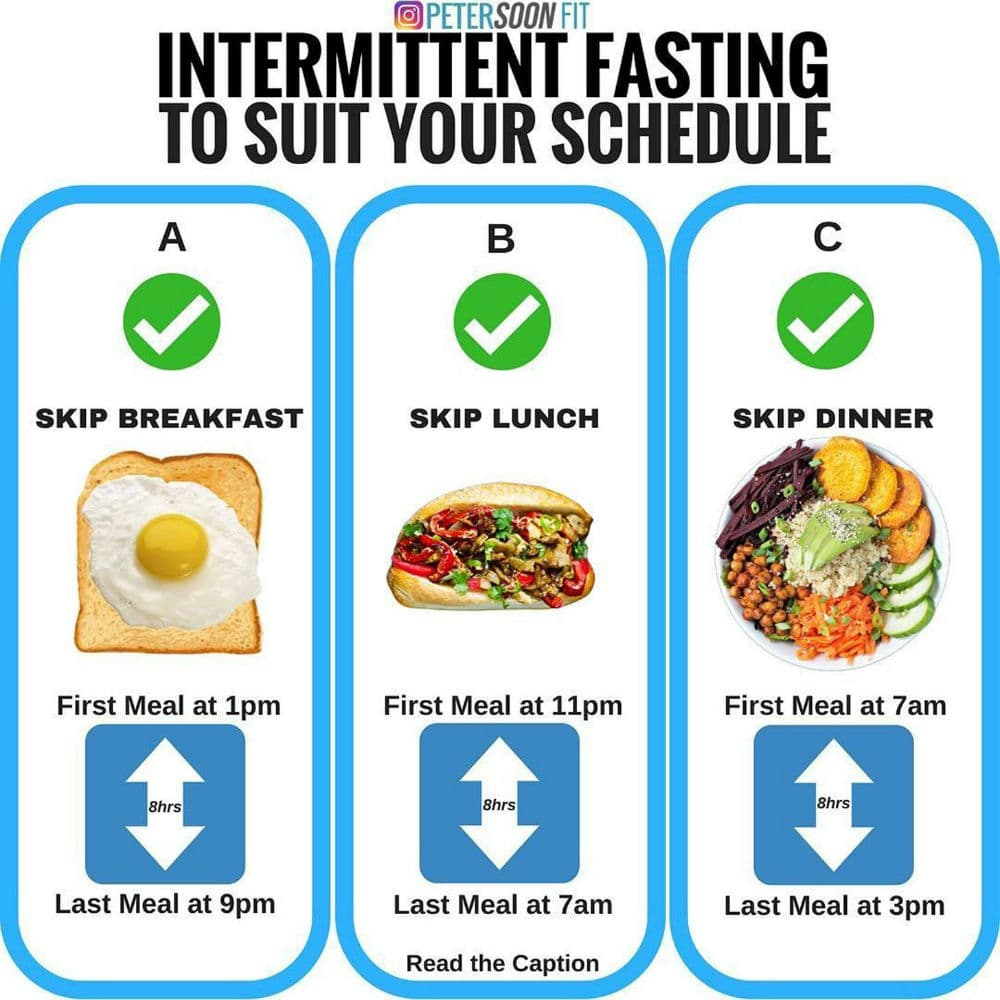 Do you have to combine intermittent fasting with keto