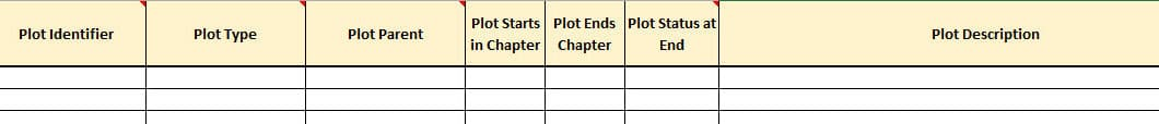 plots-sub-plots-novel-outline