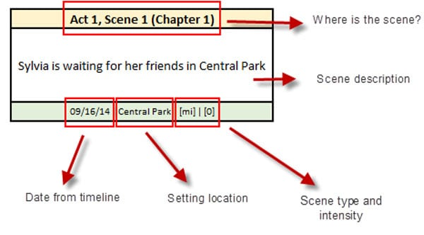 scene-index-card-novel-outlining